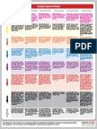 Progression Pathways Assessment Framework