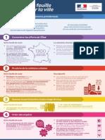 Infographie Feuille de Route Pour La Ville2014
