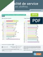 Qualité Service_PONCTUALITE_N°12 mai 2014 -janvier à mars V02