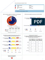 Eurobarometer 80 •Malta