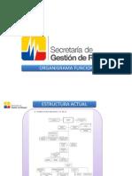 SECRETARIA DE GESTION DE RIEGOS DIRECCIÓN ZONA 1