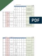 Estado Proyectos de Inversion Marzo 2014