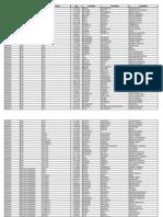 Padrón Electoral Ancash 2014