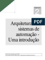redes plc