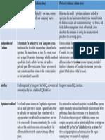 ParAccel vs Cassandra