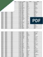 Padrón Electoral Apurimac 2014