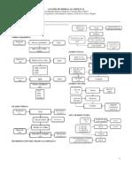 Informe 7 -ANALISIS DE BEBIDAS ALCOHOLICAS (Autoguardado).docx