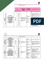 Biología Hoja de Ruta 2014-1-2