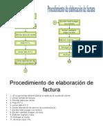 Procedimielabdefac[1]