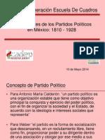 Antecedentes de Los Partidos Politicos en Mexico