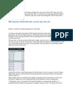 Repo Rate  & reverse repo rate info