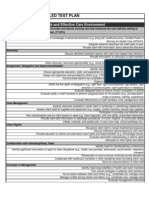 2013 RN Test Plan Curriculum Mapping Tool