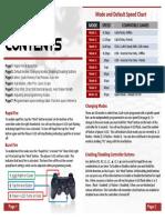 newps3master modcontroller manual