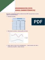 Climogramas Excel