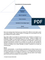 4 La Pyramide de Communication