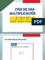 23ª Clase Propiedades de La Multiplicación