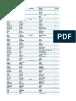 Lista de Jurados Electorales de Santa Cruz de la Sierra Capital Bolivia 2009