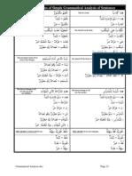 Grammatical Analysis