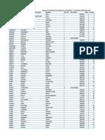 Listas de jurados electorales de las Provincias de Santa Cruz  - Bolivia 2009