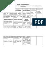 Matriz de Consistencia 2013-II-bsc