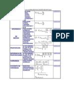 Estimaciones Formulas[1]