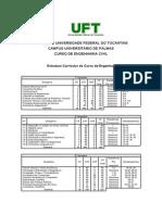 Estrutura Curricular Do Curso de Engenharia Civil