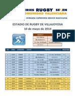 SR7CV 2014 - Resultados 20140510