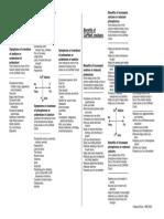 CaPNaK Chart Intro Current