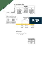 Tabel Diagram Dan Hitungan Sorbitol