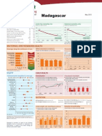 Madagascar Accountability Profile 2013