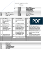 9-10 common core standards reference sheet
