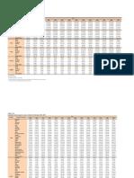 Tabela_1.1 - População