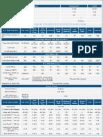 BSNL Tarriff Plans May 2014