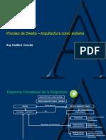 Proceso Diseño- Sistema Arquitectónico