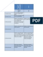 Auditoria Interna 14001