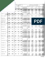 Tabla de propiedades de los gases.pdf