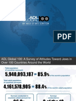 ADL Global 100 Executive Summary