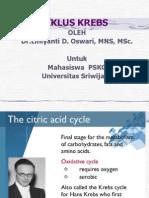 Siklus Krebs Pskg12