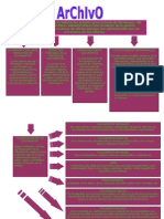 Mapa Conceptual Archivo
