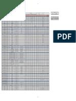 Cubicación General Definitiva - Horizontal