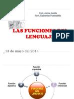 Funciones Del Lenguaje Clase 13 de Mayo
