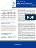 Net Lease Bank Ground Lease Research Report