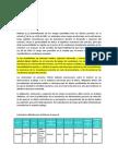 Riesgos_Asignación, Estimación y Tipificación de Riesgos