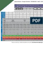 Hardware Universe-Controllers.pdf