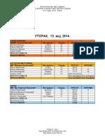 58. ФЕСТИВАЛ - резултати 13. мај, 2014