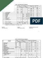 Medicina Plan Invatamant 2013-2014-Lichidare