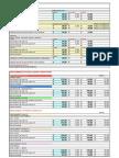 prezzi convenzione 2014