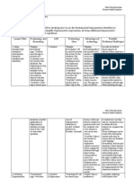 one pad classroom unit plan