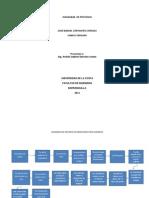 Proceso Fabricacion p.higienico y Tv Plasma