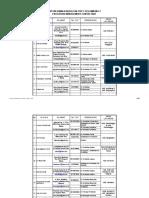 Daftar Nama Konsultan CDP-2